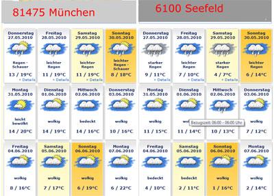 4_Wetter_30.05.2010.jpg
